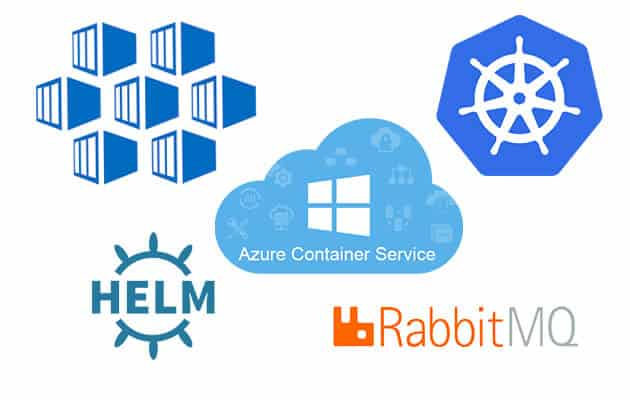 Setup RabbitMQ on Azure Container Service using Kubernetes