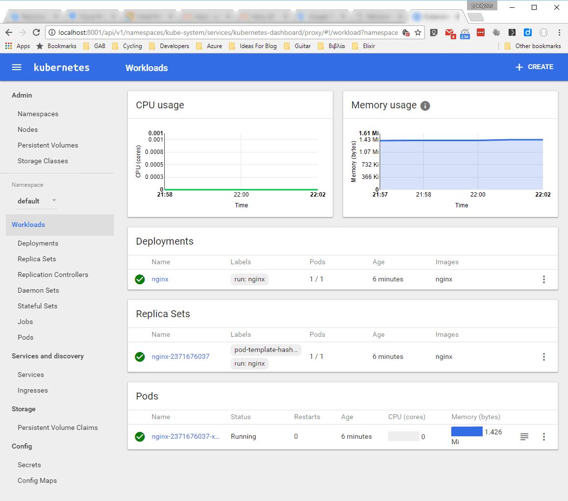 Setup RabbitMQ on Azure Container Service using Kubernetes